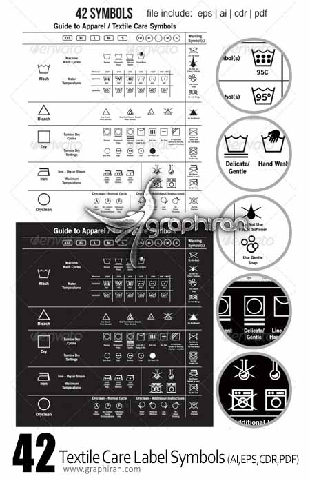 Textile Care Label Symbols
