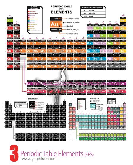 جدول تناوبی عناصر شیمیایی Periodic table elements