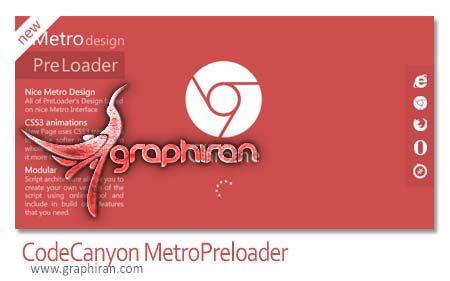 MetroPreloader