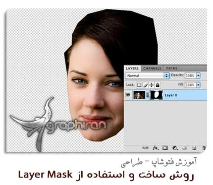 آموزش ماسک در فتوشاپ