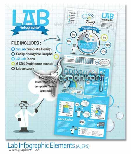 عناصر اینفوگرافیک آزمایشگاه شیمی