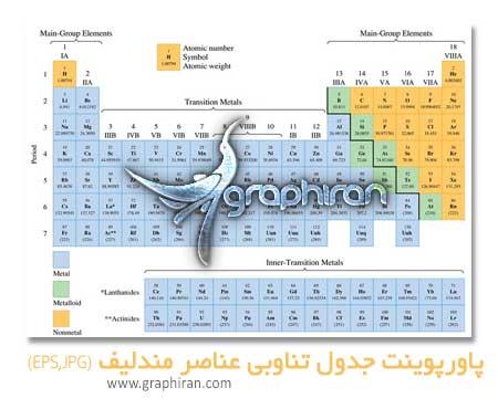 پاورپوینت جدول تناوبی عناصر مندلیف