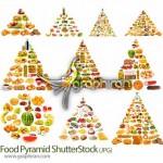 دانلود عکس های شاتر استوک هرم غذایی Food Pyramid ShutterStock