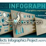 دانلود پروژه افتر افکت حرفه ای اینفوگرافیک Infographic