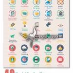 دانلود ۴۰ آیکون فلت مخصوص سرویس های طراحی سایت و SEO