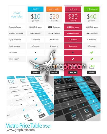 جدول قیمت PSD