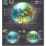 دانلود طرح PSD لایه باز المان های اینفوگرافیک کره زمین