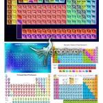 دانلود مجموعه تصاویر وکتور جدول تناوبی عناصر مندلیف زیبا