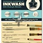 براش های جوهر و آبرنگ ایلوستریتور InkWash Vector Ink Watercolors
