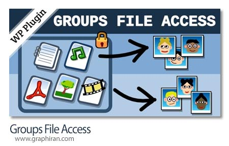Groups File Access