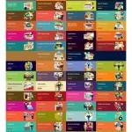 دانلود ۹۰ طرح بنر تبلیغاتی وبسایت سبک فلت Web Banners