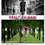 دانلود پروژه افتر افکت بارش باران روی فیلم + آموزش استفاده