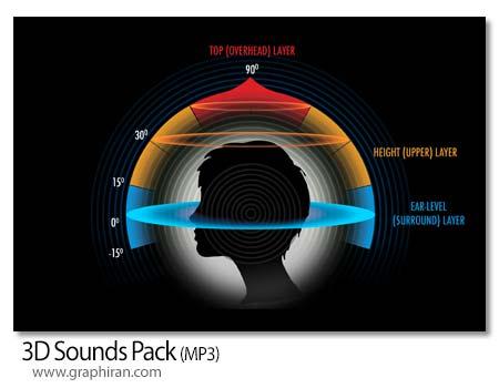 دانلود مجموعه صدای سه بعدی