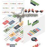 دانلود 2000 آیکون فلت متحرک افتر افکت Flat Animated Icons Library V.17