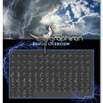 دانلود ۱۰۲ براش فتوشاپ رعد و برق زیبا Lightning Electricity Brushes