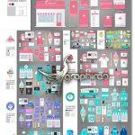 مجموعه طرح های ست اداری بستنی فروشی Ice Cream Shop Corporate Identity Set