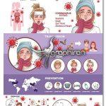 دانلود پک المان های بیماری ویروس کرونا علائم و روش های پیشگیری وکتور EPS