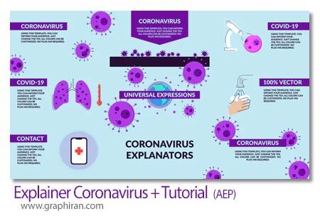 دانلود پروژه افترافکت علائم و روش های پیشگیری ویروس کرونا