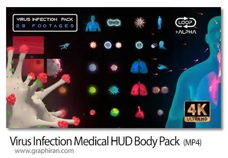 دانلود فوتیج های HUD پزشکی و ویروس کرونا و عفونت بدن